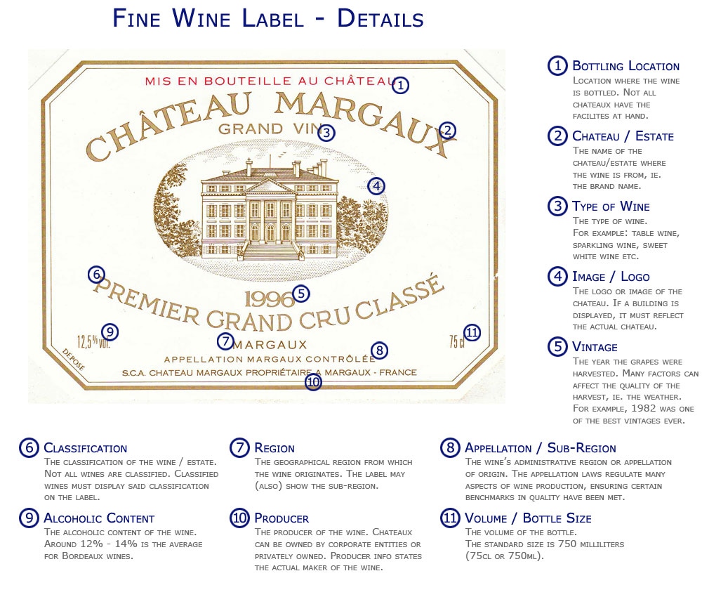 wine-label-chart