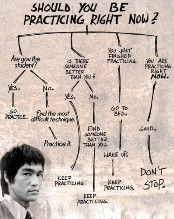 Bruce Lee Keep Practising