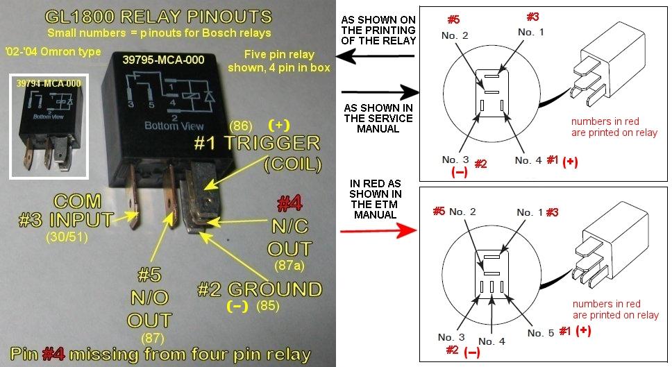 dorman 88069 5 pin relay diagram   32 wiring diagram