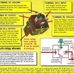 5 Prong Relay Wiring Diagram Hotpoint Oven Element Common Diagrams Schematic Basics 101 Thermostat
