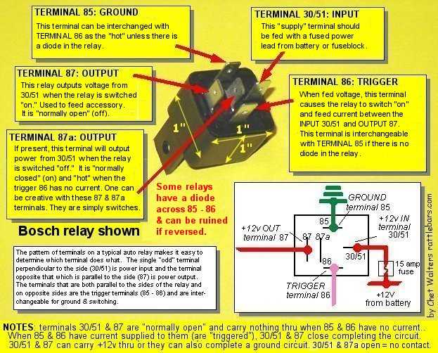 12v relay wiring diagram wiring diagram wiring diagram for fog lights relay l high beam mod