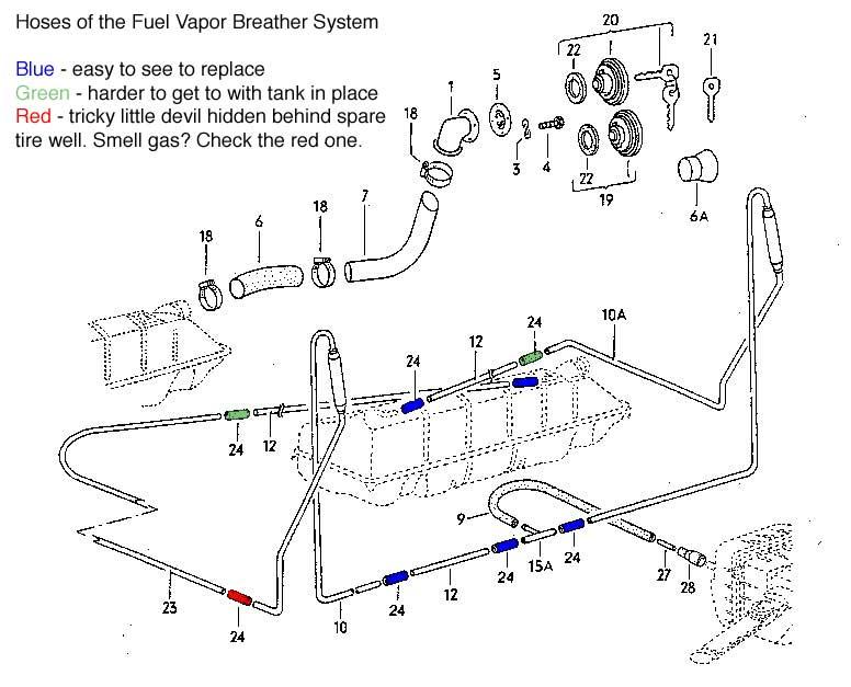 vw beetle wiring diagram 1965 dsc passing california smog tests
