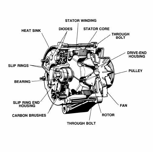 old car alternator wiring diagram electrical winding wiring