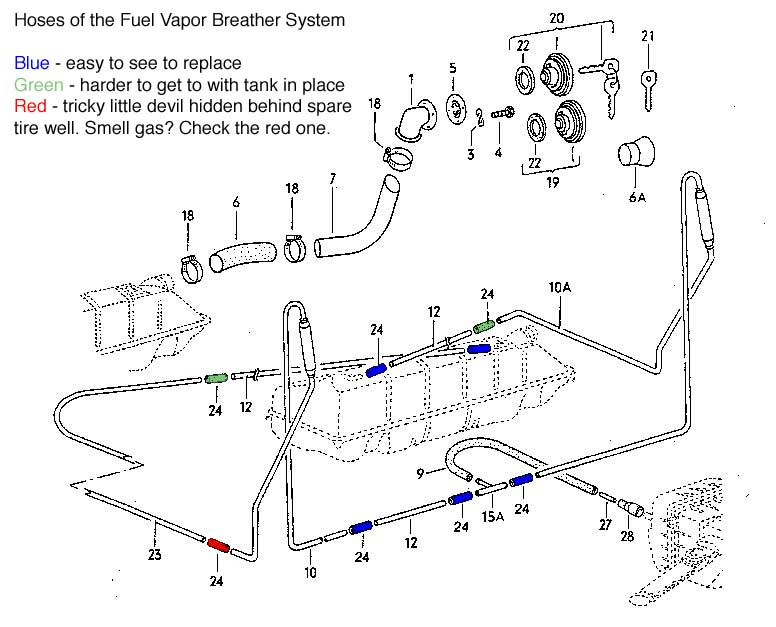 My ? Is regarding ratwells diagram and the fuel system