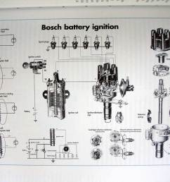 understanding the ignition systembosch coil wiring diagram 12 [ 1280 x 960 Pixel ]