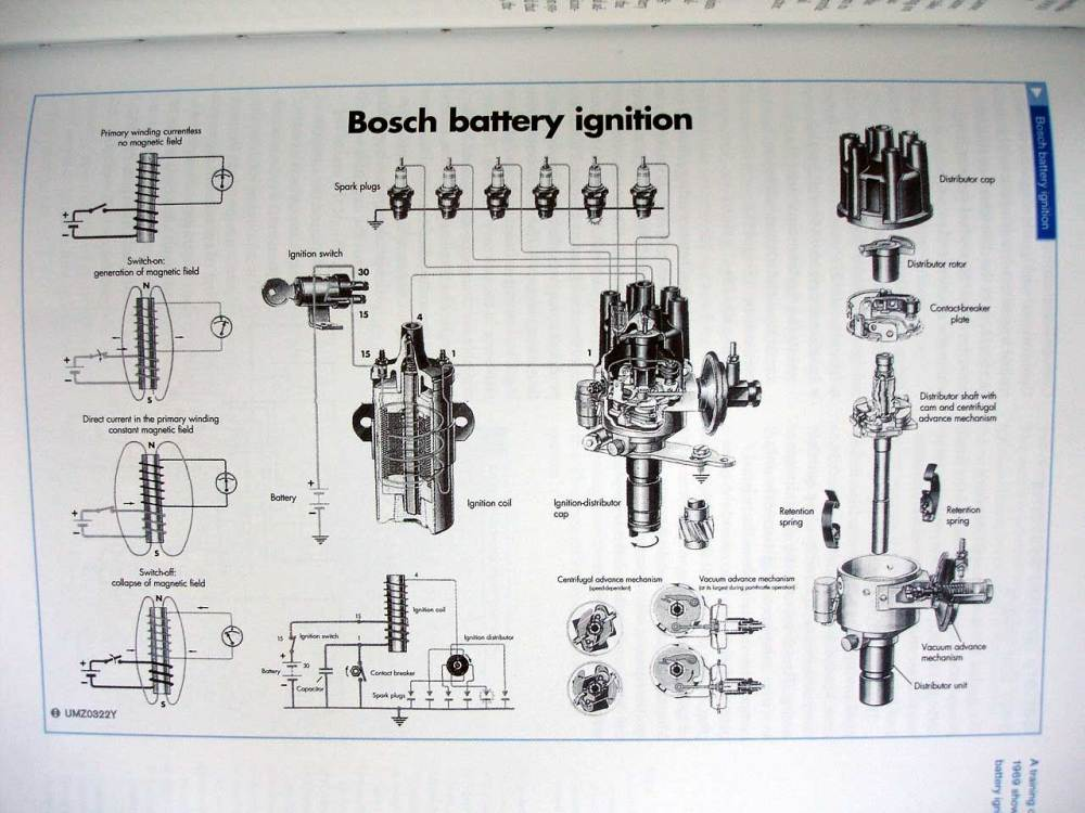 medium resolution of understanding the ignition systembosch coil wiring diagram 12
