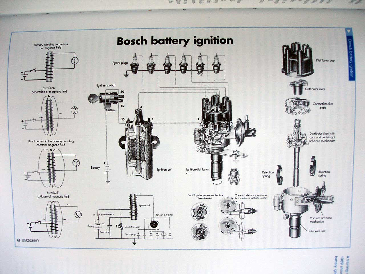 hight resolution of understanding the ignition systembosch coil wiring diagram 12