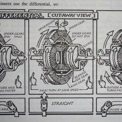 1973 Vw Beetle Ignition Coil Wiring Diagram 1967 Dodge Dart 74 Super Engine | Get Free Image About