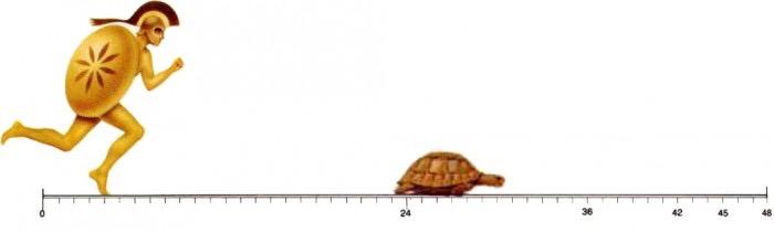 Achille e la tartaruga 700x210