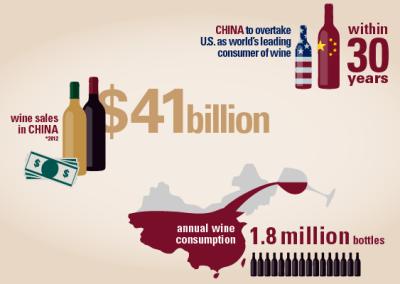 Context China Wine Report