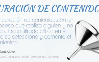 Infografía «Curación de Contenido»