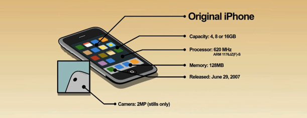 Historia del iPhone dedicado a la memoria de Steve Jobs (videoinfografía)