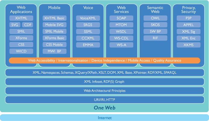 No es solo una web…