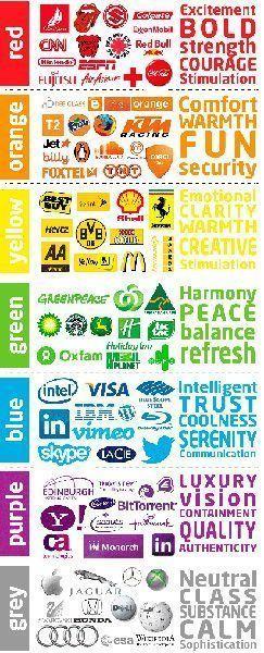 Fantástica infografía tomada de la web www.significadocolores.net donde se explican los valores asociados a cada color y las marcas que los utilizan.
