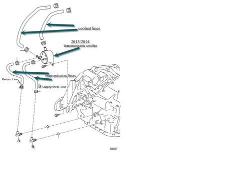 small resolution of diagram return supply line rav4 jpg