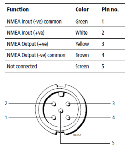 hummingbird diagram of color pool sub panel wiring nmea 0183