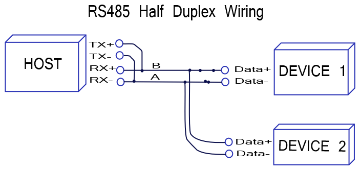 rs485 2 wire diagram