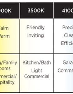 Color temperature chart mood app also light the efficient and happy office space rave publications rh ravepubs