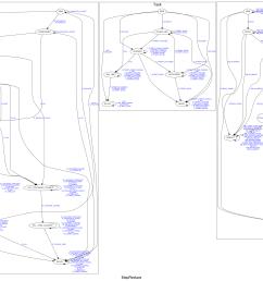 mapreduce state diagram [ 5775 x 2420 Pixel ]