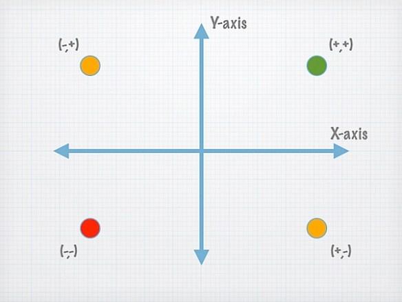 xy_axis2.jpg