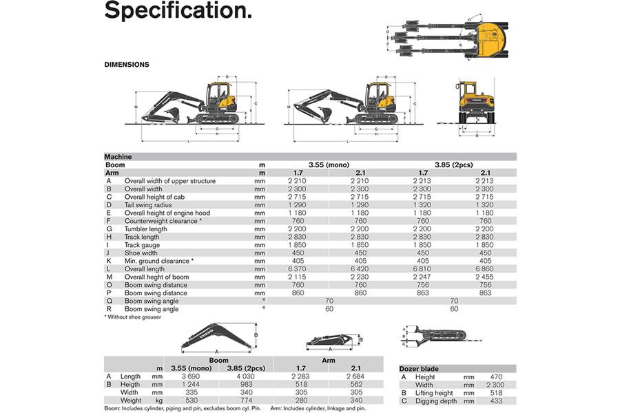9.0 Ton Mini Excavator • Plant, Tool, Access and Self