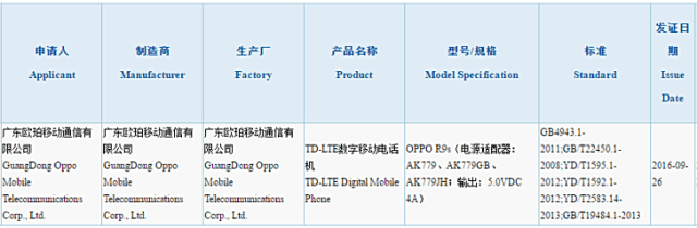 oppo-r9s-china-3c