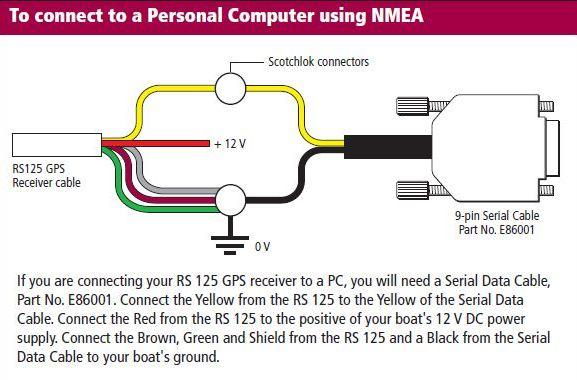 raymarine 125 gps antenna wiring diagram wiring diagram manual rh stock markets co Basic Automotive Wiring raymarine gps antenna wiring diagram
