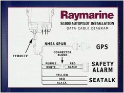 Raymarine installatie ST1000 stuurautomaat GPS aansluiten