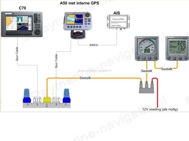 Raymarie c-serie kaartplotter A50 GPS netwerk SeaTalk SeaTalkNG_wm