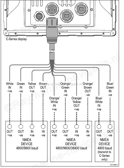 Raymarie-c-serie-kaartplotter-NMEA-uitgang-kleuren-aansluiting_wm Raymarine Seatalk Wiring Diagram on gps antenna, b256 transducer, c120 cable for radar, fluxgate compass, seatalk hs, patch cable,