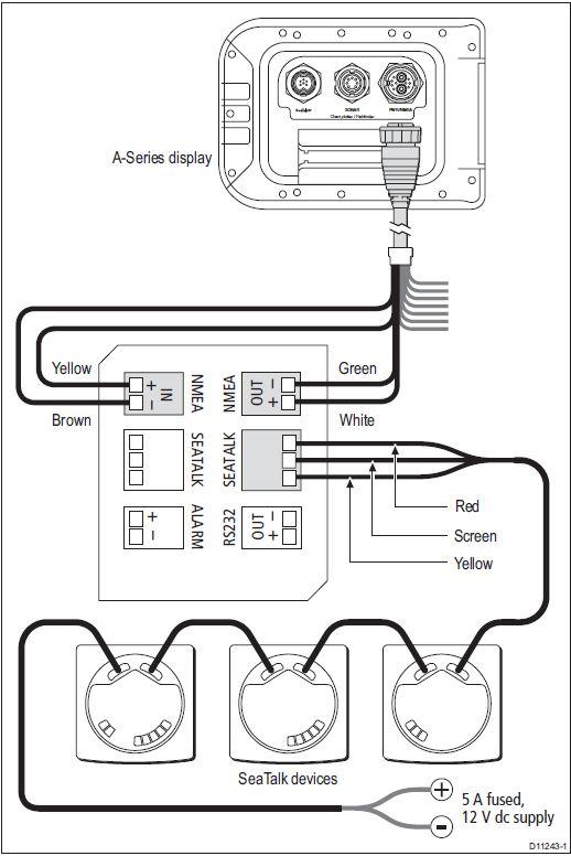 Hoe sluit ik mijn A57D plotter aan op de bestaande ST60