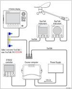 Raymarine 57D kaartplotter E62188 via inline converter SeaTalkNG naar SeaTalk aansluiten op ST60+ instrumenten
