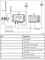 Raymarine AIS650 tranceiver E32158 aansluitschema plotter en marifoon