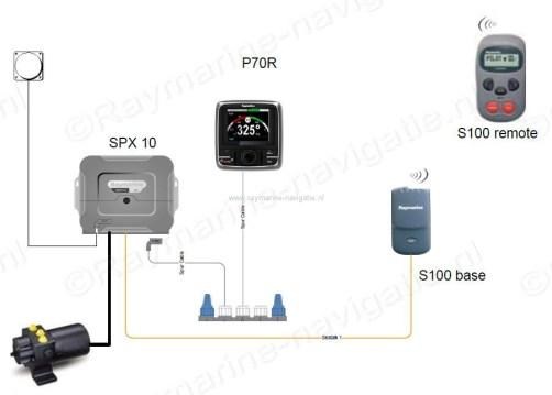 Raymarine S100 of Smartcontroller stuurautomaat netwerktekening