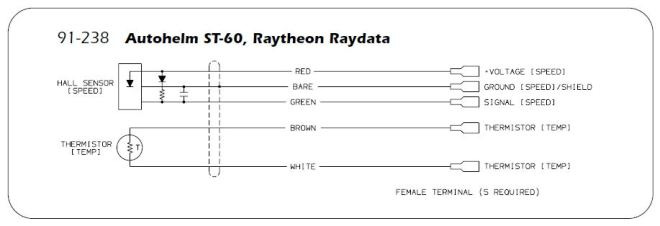 Raymarine ST60 Plus kabel aansluiting van snelheidgever en temperatuur