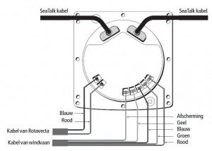 Aansluiting Raymarine ST60 plus rotavecta A22011-P en Z195