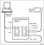 Raymarine scheman SeaTalk_NMEA interface box aanstuiten PC laptop E85001