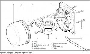 Uitleg Raymarine fluxgate kompas hoe werk dit kompas