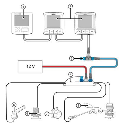 related with raymarine st60 wind wiring diagram