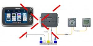 Raymarine minimaal netwerk met SeaTalk en SeatalkNG converter via SPX fout