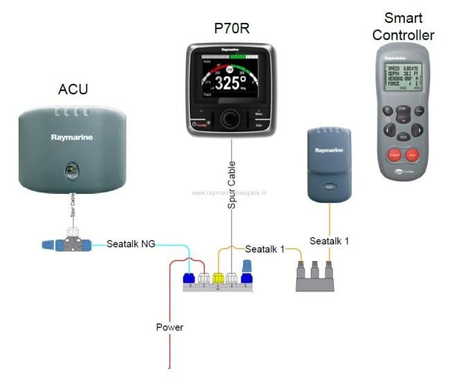 Raymarine stuurautomaat UCU met afstandbediening S100 netwerktekening