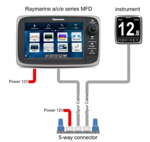 Raymarine upgrade software downloads p70R MFD netwerk voorbeeld