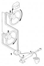 hydraulische besturing met losse kleppenblok dubbele besturing