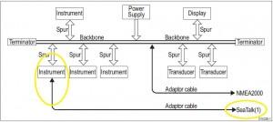 Schema van Raymarine SeaTalk 1 to SeaTalk ng Converter Kit E22158