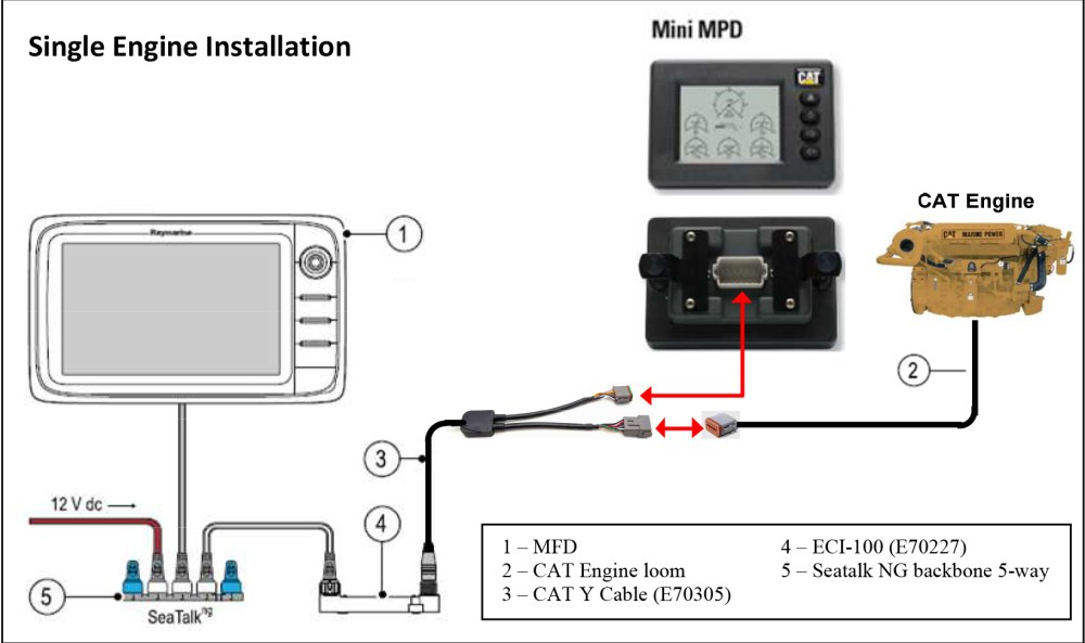 medium resolution of caterpiller single engine installation raymarine