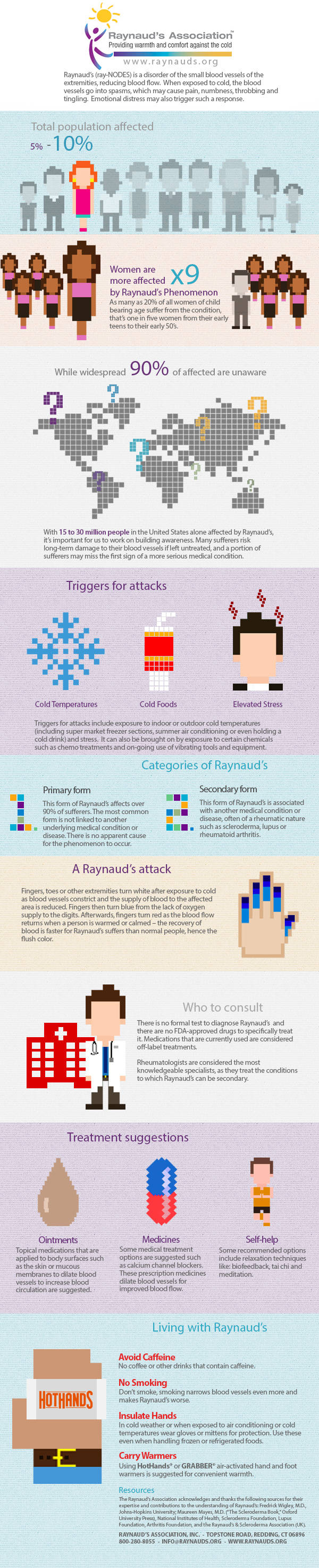 Hot Facts About Raynaud's