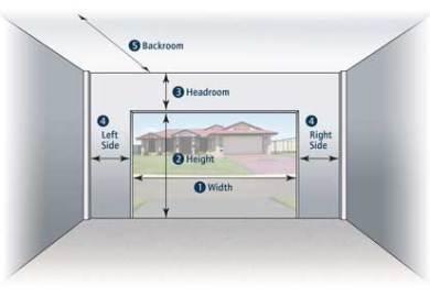 Garage Door Track Dimensions