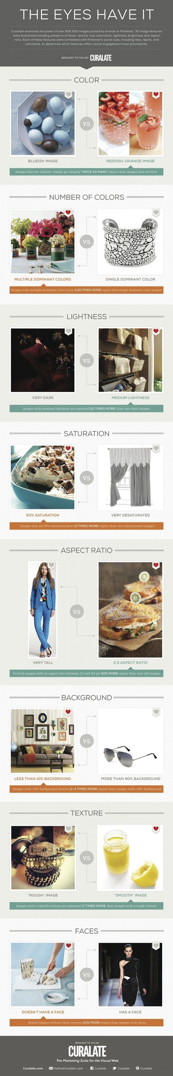optimisation-images-repins-pinterest