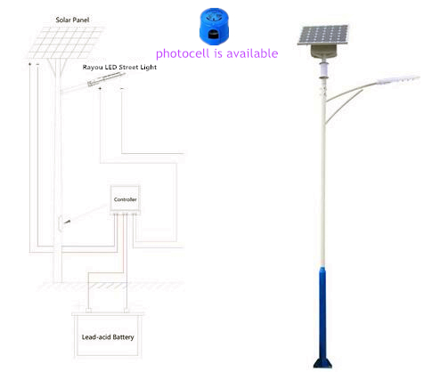 Street Light Photocell Wiring Diagram : 37 Wiring Diagram