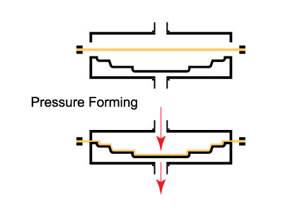 Led Car Headlight Wiring Diagram LED Ballast Wiring